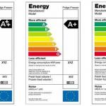 Promoción de la inmótica, de eficiencia energética y de rehabilitación