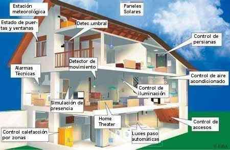 vivienda protegida de la comunidad de madrid: